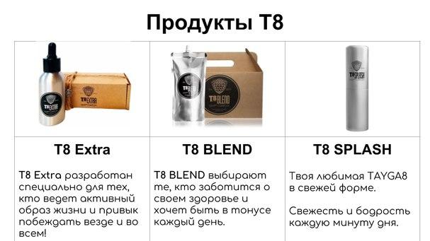 как восстановить энергию человека. продукты Т8